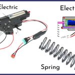 Gas-vs-Electric-vs-Spring-vs-Electric-Blowback