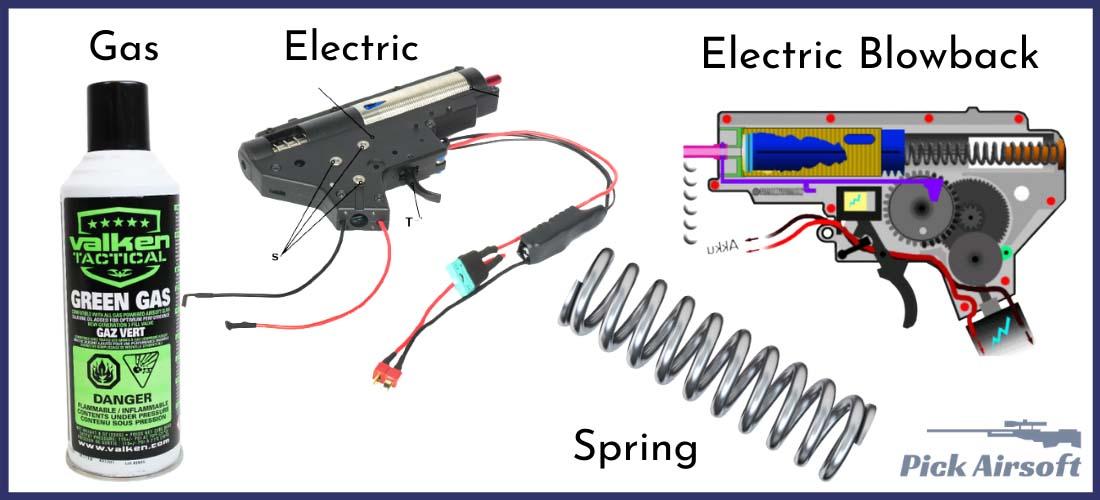 Gas-vs-Electric-vs-Spring-vs-Electric-Blowback